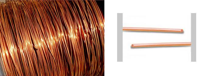 Ampliable Negro Sleeving Cable Trenzado//Revestimiento Alambre aprovechar Marina